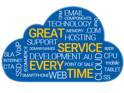 Active WebITS - IT Support Sunshine Coast